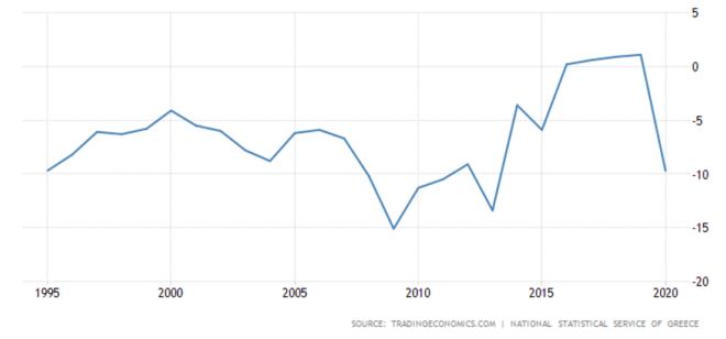 government debt in sri lanka harsha gunasena